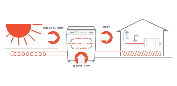 Kensa Heat Pump Wiring Diagram : Did you know the uks leading manufacturer of ground source